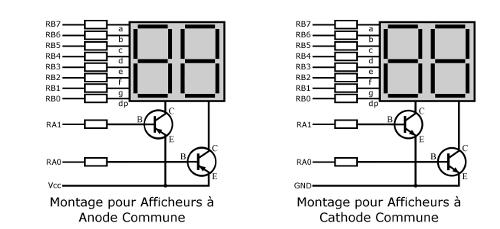 Schema montages