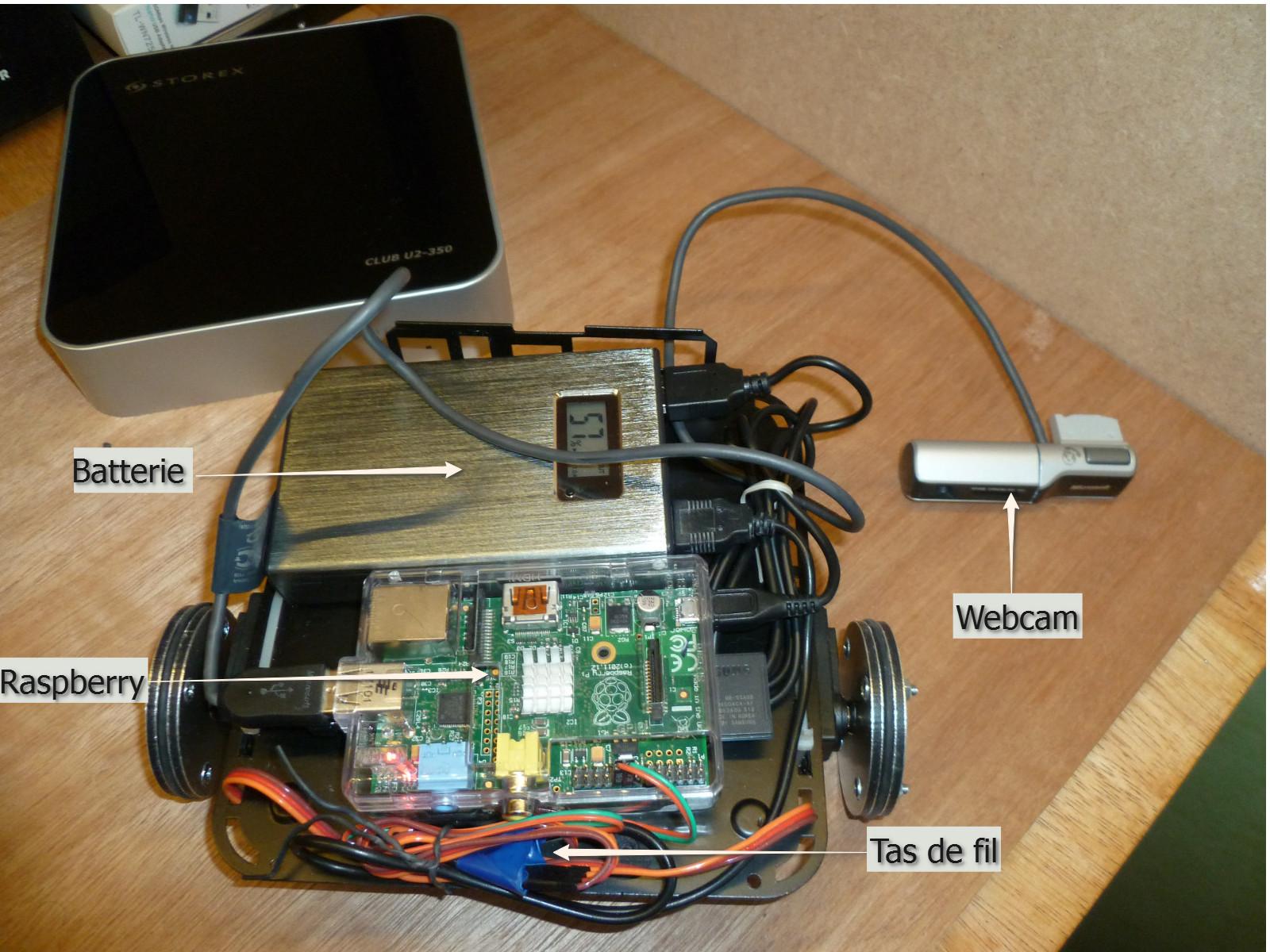 l'anatomie du WifiBotBerry